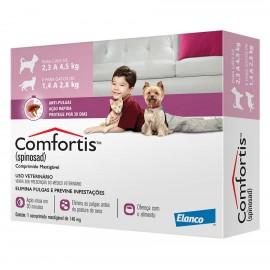 Antipulgas Comfortis 140 mg Cães de 2,3 a 4,5 kg e Gatos de 1,4 a 2,8 kg