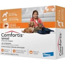 Antipulgas Comfortis 270 mg Cães de 4,5 kg a 9 kg e Gatos de 2,8 a 5,4 kg